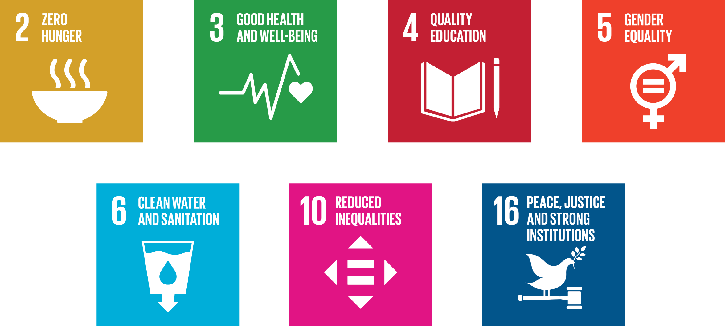Sustainable Development Goals 2,3,4,5,6,10,16