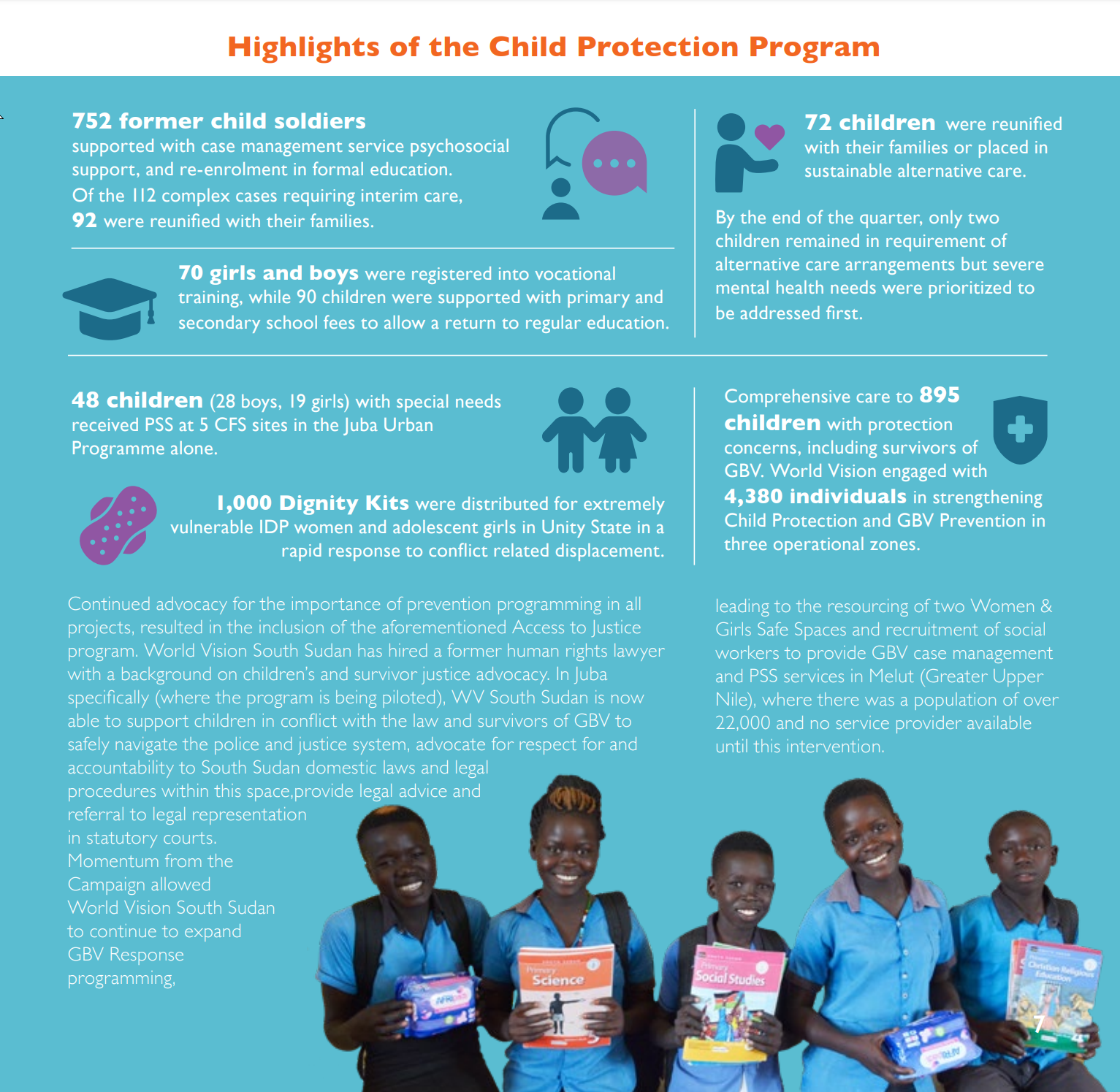 South Sudan Child Protection Programme Highlights