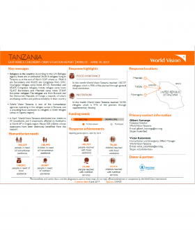 Tanzania - April 2019 Situation Report