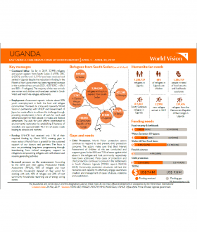 Uganda - April 2019 Situation Report