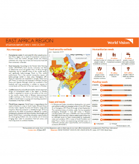 East Africa Children's Crisis - May 2019 Situation Report