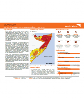 Somalia - May 2019 Situation Report