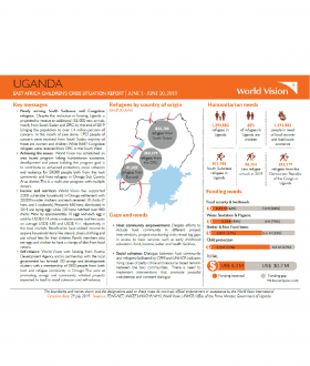 Uganda - June 2019 Situation Report
