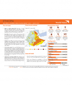 Ethiopia | World Vision International