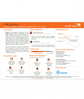 Tanzania - May 2019 Situation Report