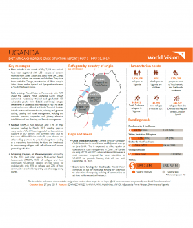 Uganda - May 2019 Situation Report