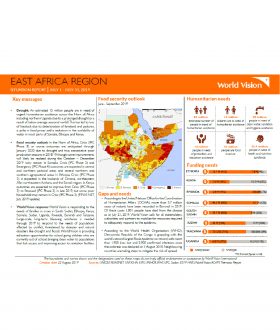 East Africa Region - July 2019 Situation Report