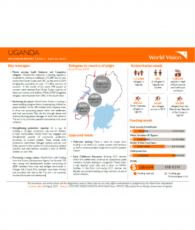 Uganda - July 2019 Situation Report
