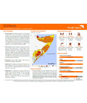 Somalia - August 2019 Situation Report