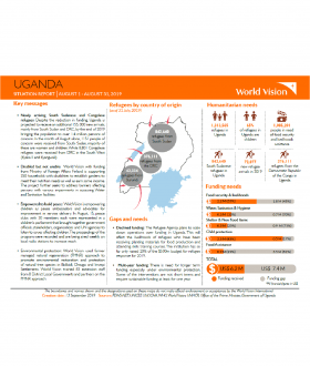 Uganda - August 2019 Situation Report