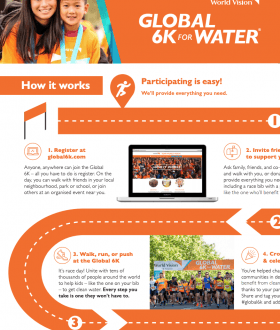 Global 6k for Water: How it Works cover