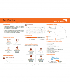 Tanzania - August 2019 Situation Report