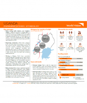 Uganda - September 2019 Situation Report