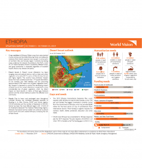 Ethiopia - October 2019 Situation Report