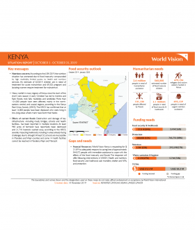 Kenya - October 2019 Situation Report