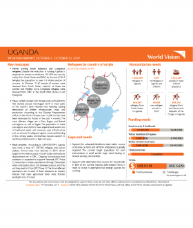 Uganda - October 2019 Situation Report