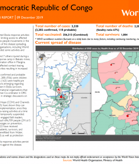 Ebola Crisis Response Situation Report Nov.
