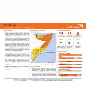 Somalia - October 2019 Situation Report