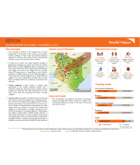 Kenya - December 2019 Situation Report