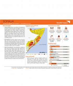 Somalia - November 2019 Situation Report