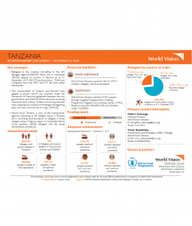Tanzania - December 2019 Situation Report