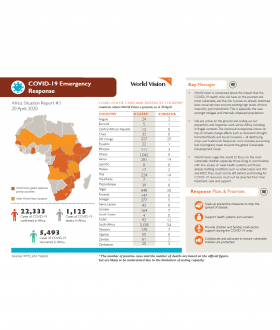 World Vision COVID-19 Africa SitRep #3