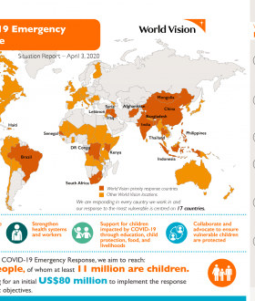 COVID-19 Emergency Response Plan Sitrep April 3