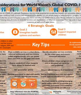 Urban Considerations for World Vision's response to COVID-19_1 pager
