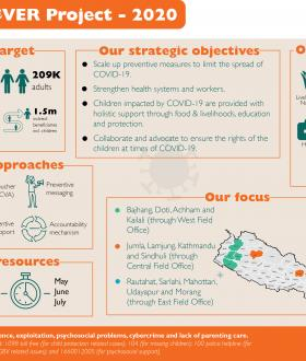 Nepal COVER Project overview infographic