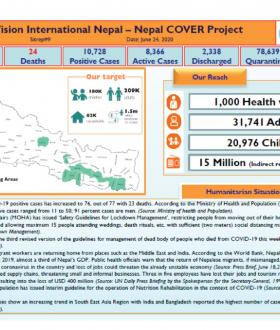 Nepal COVER Project SitRep 9