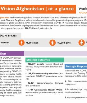 WV Afghanistan Covid-19 response