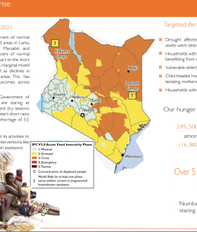 World vision Kenya hunger response Sit-rep -April/May 2021