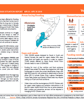 Somalia SitRep Coverpage