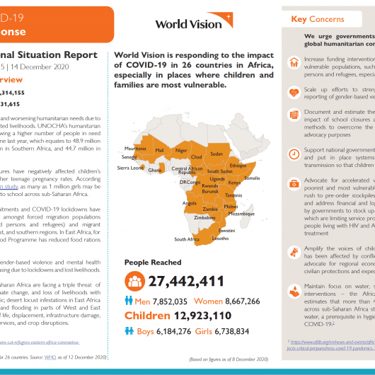 COVID-19 Africa Emergency Response Situation Report #15