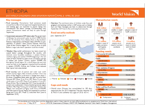 Ethiopia - April 2019 Situation Report