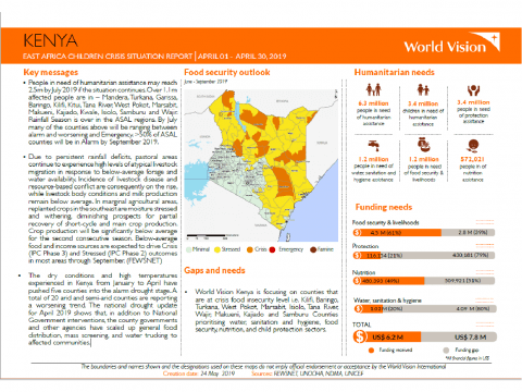 Kenya - April 2019 Situation Report