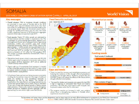 Somalia - April 2019 Situation Report