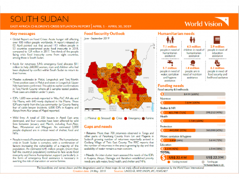 South Sudan - April 2019 Situation Report