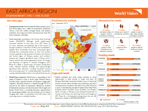 East Africa Children's Crisis - June 2019 Situation Report
