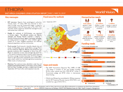 Ethiopia - May 2019 Situation Report