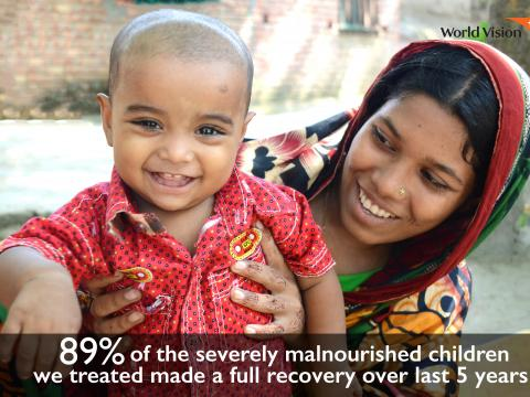 Treating malnourished children to full recovery