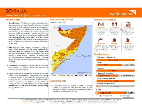 Somalia - July 2019 Situation Report
