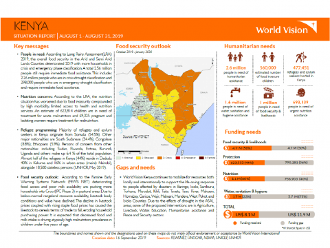 Kenya - August 2019 Situation Report