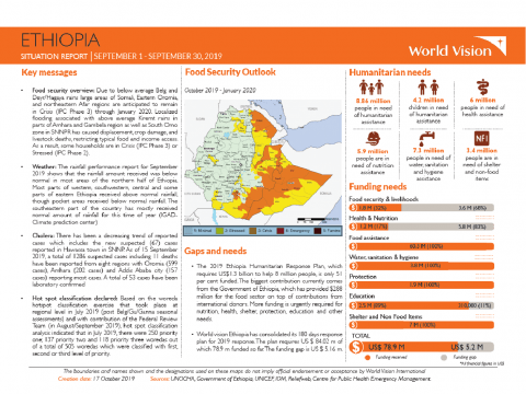 Ethiopia - September 2019 Situation Report