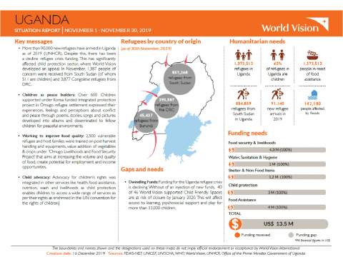 Uganda - November 2019 Situation Report
