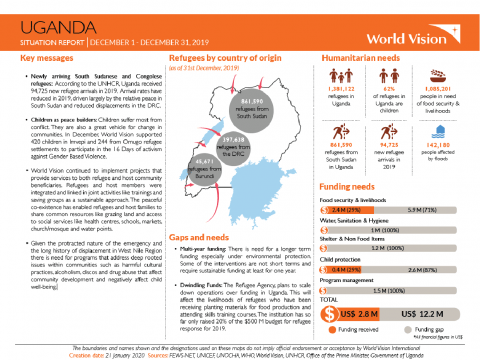 Uganda - December 2019 Situation Report