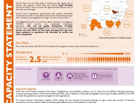 World Vision has a long history working in Sudan