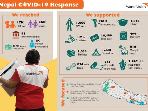 Nepal COVID-19 Response overview
