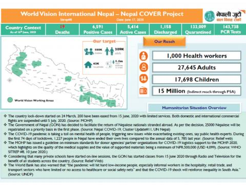 Nepal COVER Project SitRep 8 (17 June update)