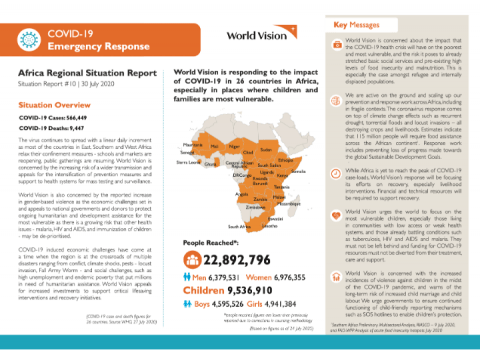 Africa Region COVID-19 SitRep 10_0.png